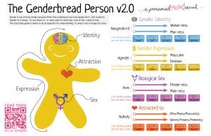 genderbread-2_1