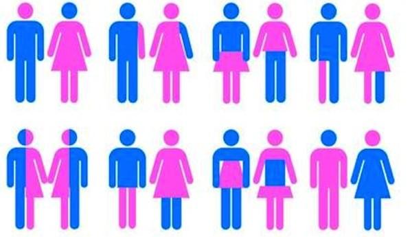 gender-identity-600x345